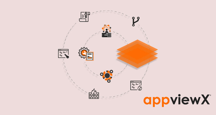 Simplify Enterprise PKI with Automated Certificate and Key Lifecycle Management from AppViewX