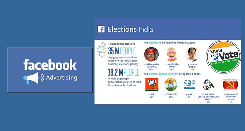 Cracking a Whip: Ahead of Elections Facebook to Rethink Political Ad Policies in India