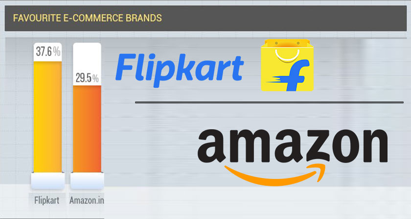 Flipkart - Amazon's Profit And Loss Graph Fluctuates: Yet Investors Still Pour in Cash