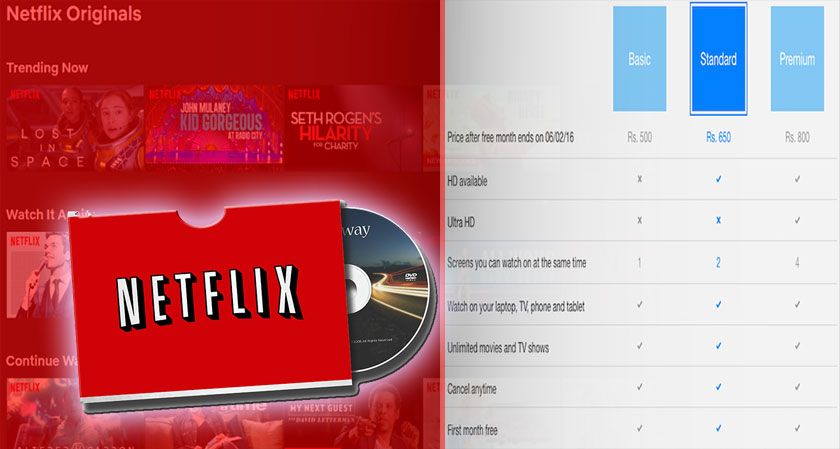 Netflix to Introduce Low-Cost Plans in India