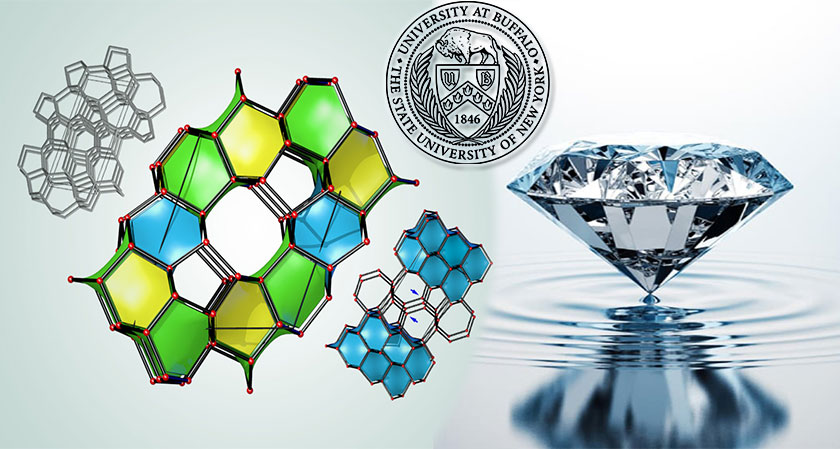 Scientists predict new forms of super hard carbon materials which are harder than diamond