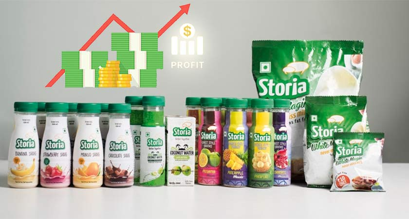 Food and Beverage Company, Storia raises Rs 25 crores turnover in three years