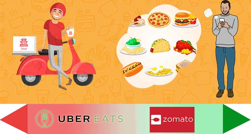 Zomato to Acquire UberEats